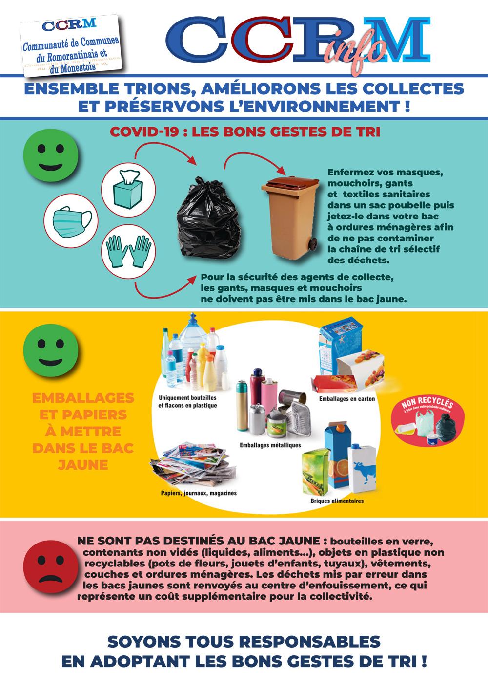 Collecte des déchets ménagers   Romorantin.com